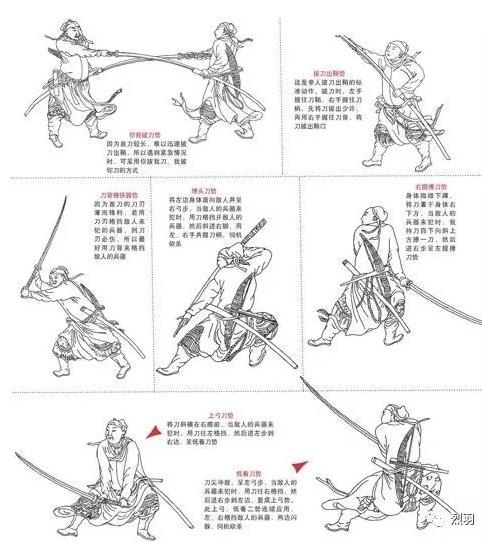 Manuales de Esgrima - La Espada y el Pincel