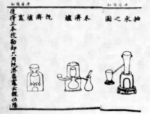Alquimia Externa Taoista - The Dantian and the Taoist Internal Alchemy