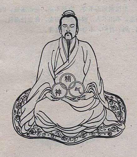 Neidan - The Dantian and the Taoist Internal Alchemy