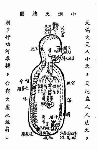 Xiao Zhou Tian Neidan - The Dantian and the Taoist Internal Alchemy
